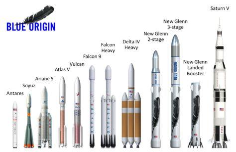 new-glenn-large2-980x631