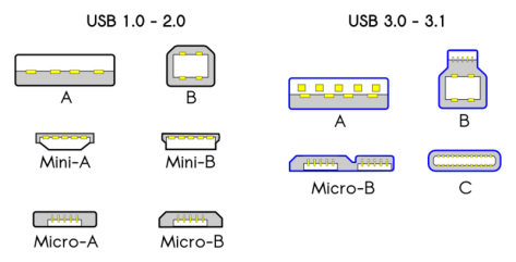 800px-usb_2.0_and_3.0_connectors